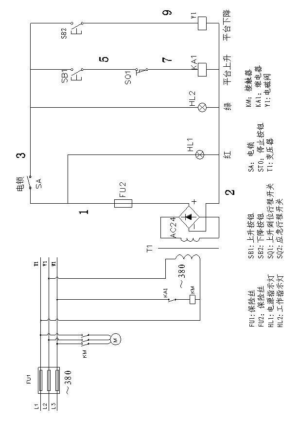 一、产品的主要用途: 本公司引进国外先进液压技术并结合自身多年生产设计经验生产的液压升降台具有可靠的安全性能和广泛的用途。其适用于厂房、工地、车站、码头、体育场馆、会堂等高大建筑的高空设备的搬运和装卸。 二、产品型式: 本机器的型号是SJG;名称:固定式液压升降平台: 固定式(代号为G) 移动式(代号为Y) 车载式(代号为C)  本厂的固定式液压升降平台(SJG)系列电机电压为220/380V,控制电压24V。以上型号可根据负载、升程、工作平台尺寸、动力装置等不同的组合,扩展为几十万种规格(主要按客户的